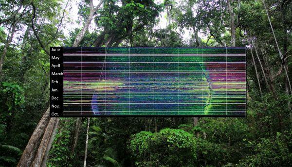 Watson 1b seasons in spectrogram in talk to SWIFFT 23 April 2020