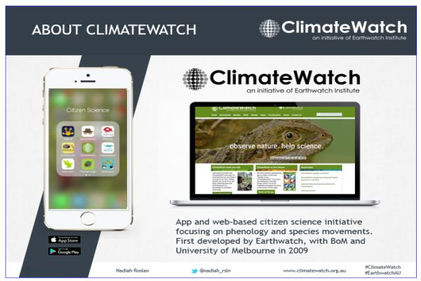 Climatewatch app